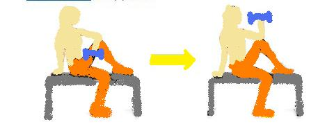 Exercice coiffe des rotateurs