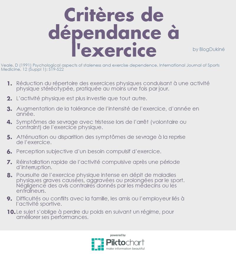 criteres-de-dependance-a-l-exercice