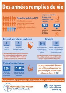 Infographie Wptday
